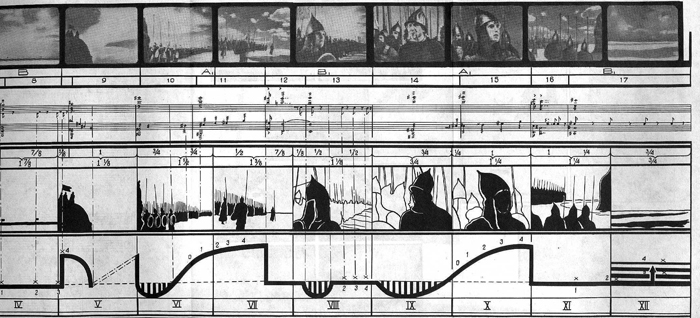 SERGEI EISENSTEIN, SEQUENCES DIAGRAMS FOR ALEXANDER NEVSKY